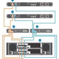 RDDESCv3000FC Dell Storage SCv3000 - FC 3U Rack Storage, 7x