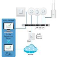 USG Ubiquiti UniFi Security Gateway with 3x Gigabit LAN